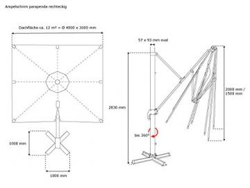 paramondo parapenda Ampelschirm-190417151040